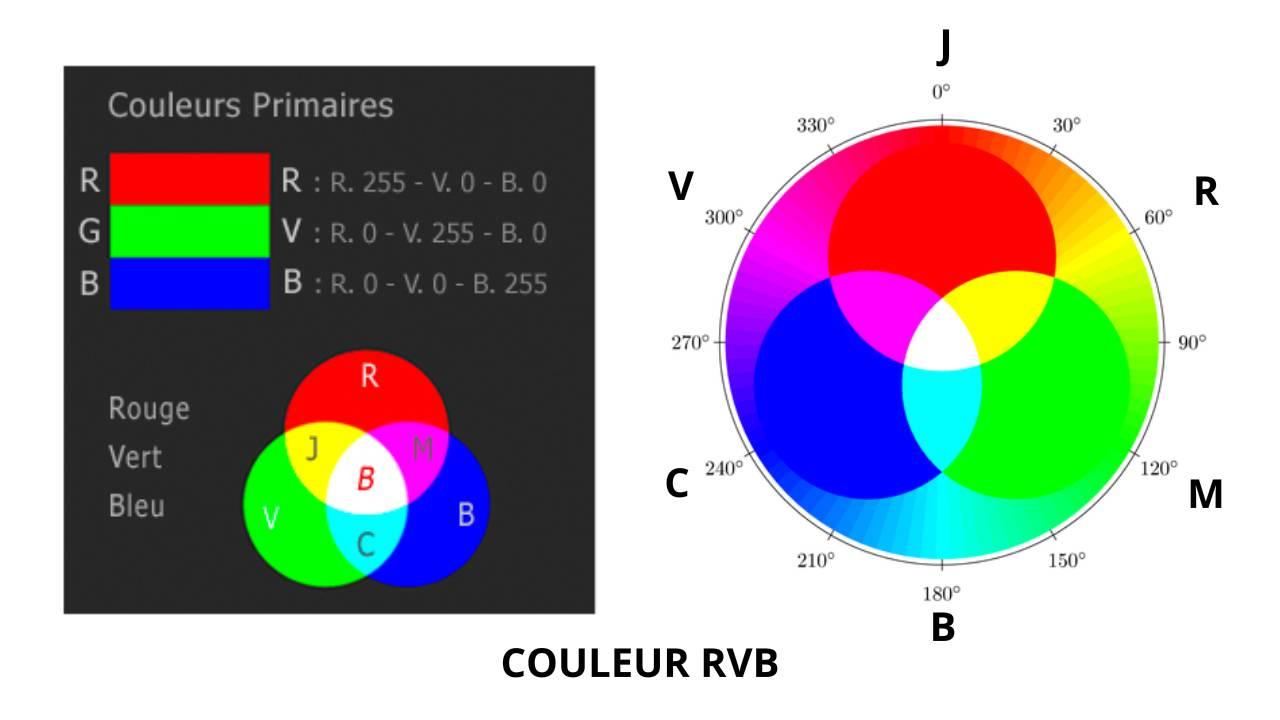 nn_pixel_RVB_00000